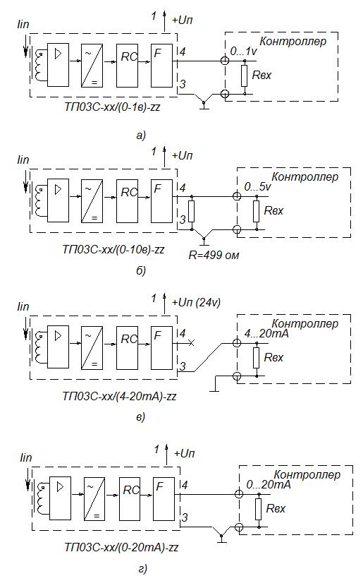 Рис. 3. Типовые схемы включения датчика тока с унифицированными аналоговыми выходами